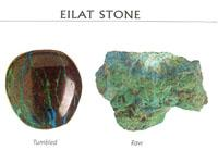 Benefits of EILAT STONE